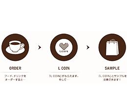 lcafe1 - nomyblog LCafé Tokio: Sampling neuer Produkte in Gastro-Umfeld
