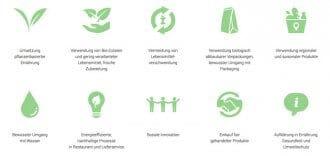 weltverbesserer wettbewerb kriterien 330x156 - gastronomie, food-nomyblog WeltverbEsserer-Wettbewerb: Mitmachen und Deutschlands nachhaltigstes Restaurant werden!